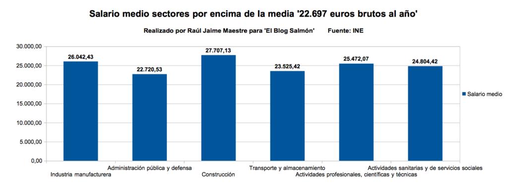 empleo-en-espana-y-traductores-e-interpretes06