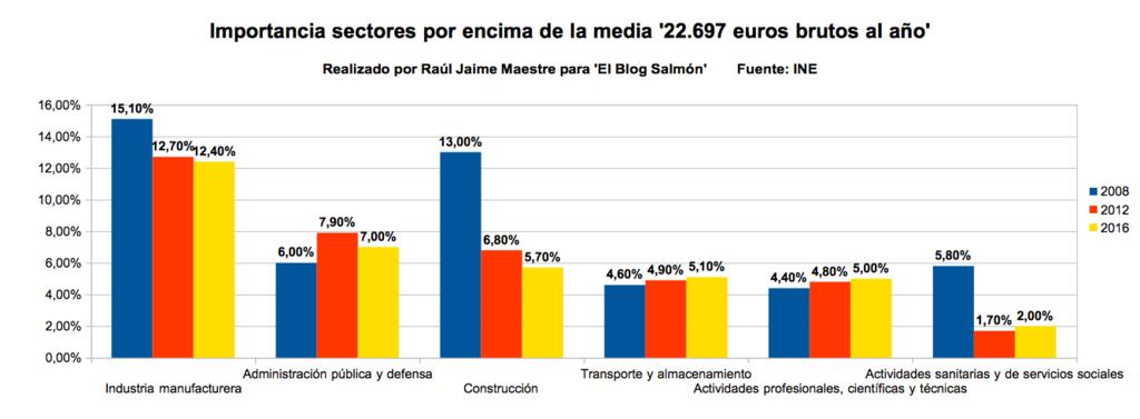 empleo-en-espana-y-traductores-e-interpretes07