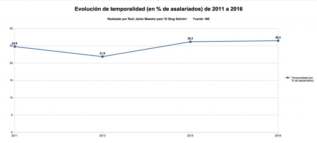 hace cinco años de la reforma laboral y traductores e interpretes en jaen05