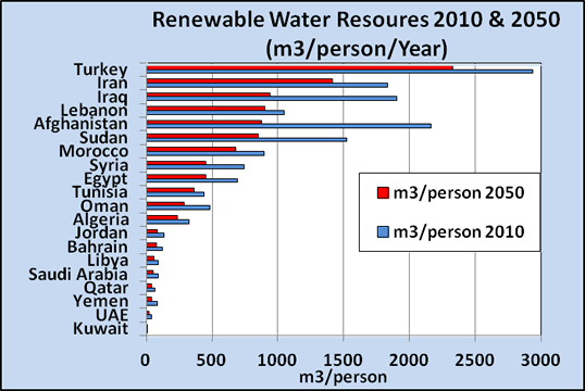 la economia del agua y traductores e interpretes jaen03